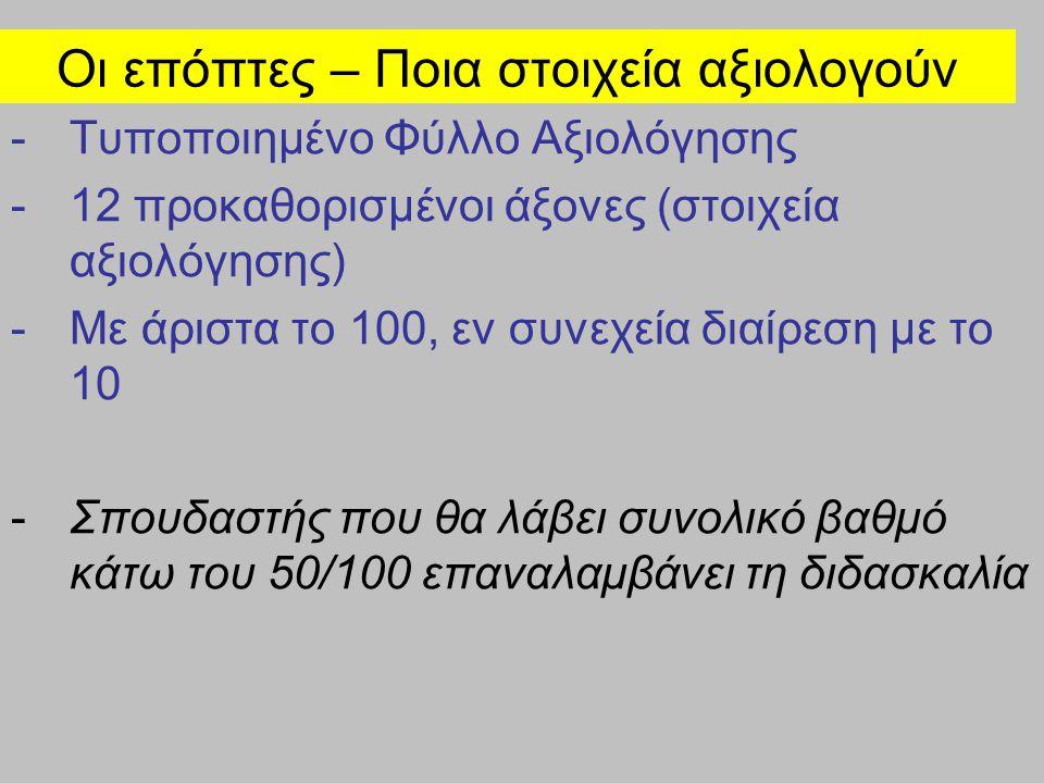 Οι επόπτες – Ποια στοιχεία αξιολογούν -Τυποποιημένο Φύλλο Αξιολόγησης -12 προκαθορισμένοι άξονες (στοιχεία αξιολόγησης) -Με άριστα το 100, εν συνεχεία