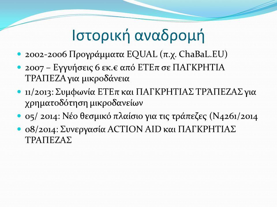 Ιστορική αναδρομή 2002-2006 Προγράμματα EQUAL (π.χ. ChaBaL.EU) 2007 – Εγγυήσεις 6 εκ.€ από ΕΤΕπ σε ΠΑΓΚΡΗΤΙΑ ΤΡΑΠΕΖΑ για μικροδάνεια 11/2013: Συμφωνία