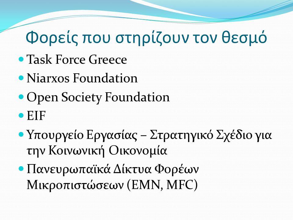 Φορείς που στηρίζουν τον θεσμό Task Force Greece Niarxos Foundation Open Society Foundation EIF Υπουργείο Εργασίας – Στρατηγικό Σχέδιο για την Κοινωνι