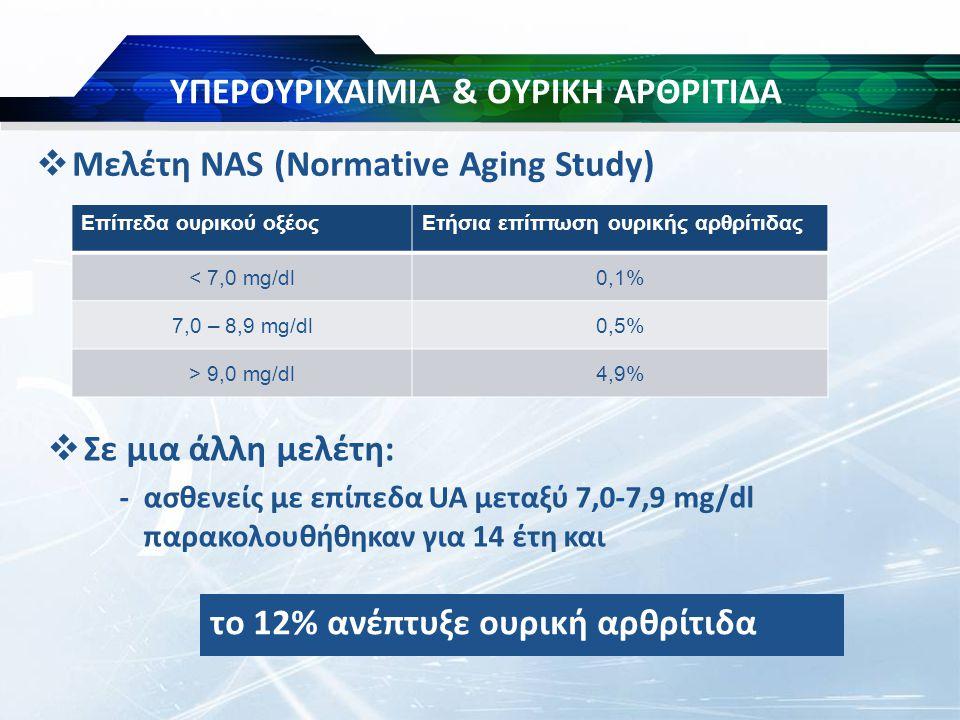 ΥΠΕΡΟΥΡΙΧΑΙΜΙΑ & ΟΥΡΙΚΗ ΑΡΘΡΙΤΙΔΑ  Μελέτη ΝΑS (Normative Aging Study) Επίπεδα ουρικού οξέοςΕτήσια επίπτωση ουρικής αρθρίτιδας < 7,0 mg/dl0,1% 7,0 – 8