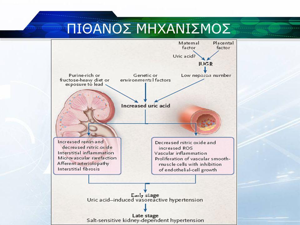 ΟΥΡΙΚΗ ΑΡΘΡΙΤΙΔΑ - CVD  Μια γνωστή επίδραση του UA στα αγγεία είναι η προφλεγμονώδης δράση του  Όμως η επιπρόσθετη φλεγμονή της ΟΥΑ μπορεί να επισπεύσει την αρτηριοσκλήρυνση & τη θρομβογένεση Αυτό σημαίνει ότι ασθενείς με ΟΥΑ έχουν υψηλότερο κίνδυνο ανάπτυξης CVD συγκριτικά με ασθενείς με αμιγή ΥΟΥ Krishnan E.