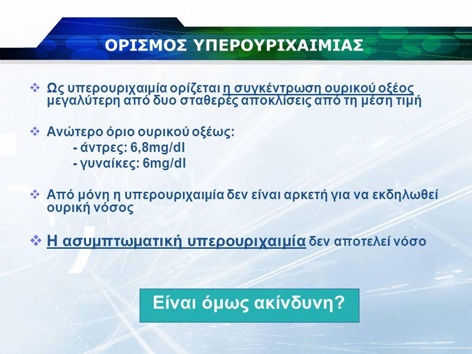 ΔΕΞΑΜΕΝΗ ΟΥΡΙΚΟΥ ΟΞΕΩΣ ΣΤΟΝ ΟΡΓΑΝΙΣΜΟ 2/3 1/3