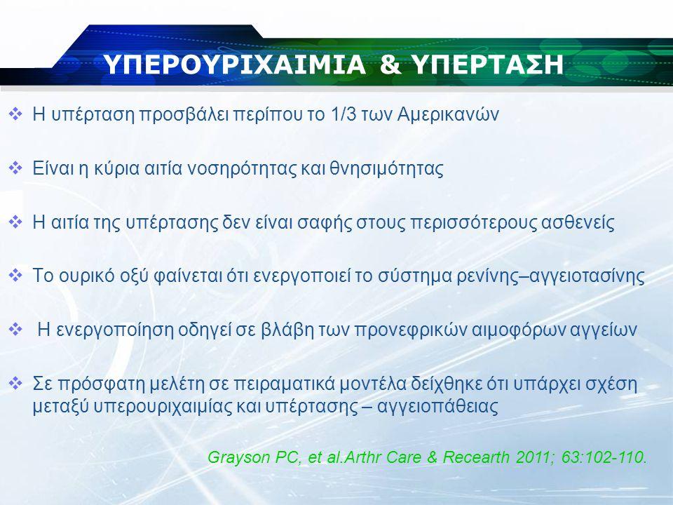 ΥΟΥ & ΑΓΓΕΙΑΚΑ ΣΥΜΒΑΜΑΤΑ Τελικά, η ΑΥ προκαλεί ΥΟΥ ή το αντίστροφο; Feig DL, et al N Engl J Med 2008;359:1811-1821 Ως γνωστό η ΑΥ προκαλεί νεφρική νόσο Και αυτή με τη σειρά της ΥΟΥ Όμως και τα φάρμακα που χορηγούνται στην ΑΥ προκαλούν ΥΟΥ Από αυτή την οπτική γωνία: Η ΥΟΥ είναι επακόλουθο της ΑΥ Και η μεταγενέστερη ιστική καταστροφή που προκαλείται από την ΑΥ (ΣΝ, ΧΝΑ & ΑΕΕ) καθιστά το UA επιφαινόμενο
