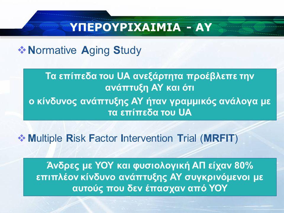 ΥΠΕΡΟΥΡΙΧΑΙΜΙΑ - ΑΥ  Normative Aging Study  Multiple Risk Factor Intervention Trial (MRFIT) Τα επίπεδα του UA ανεξάρτητα προέβλεπε την ανάπτυξη ΑΥ κ