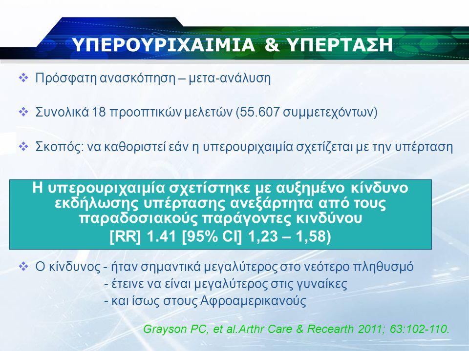 ΥΠΕΡΟΥΡΙΧΑΙΜΙΑ & ΥΠΕΡΤΑΣΗ  Αύξηση του ουρικού οξέος στον ορό κατά 1 mg/dl, αύξανε το συνολικό κίνδυνο για εκδήλωση υπέρτασης κατά 13%  Τα δεδομένα αυτά δείχνουν ότι ο κίνδυνος για εκδήλωση υπέρτασης εξαρτάται από τα επίπεδα του ουρικού οξέος  Ο κίνδυνος είναι γραμμικός Grayson PC, et al.Arthr Care & Recearth 2011; 63:102-110.