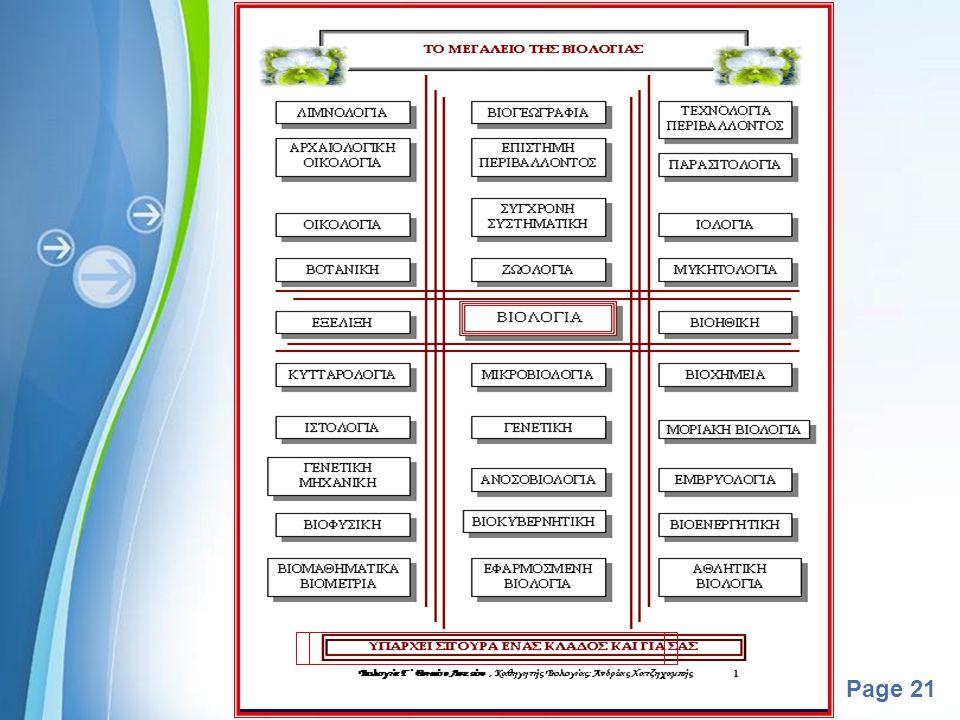 Powerpoint Templates Page 20 Άλλοι Εφαρμοσμένοι Κλάδοι της Βιολογίας Βιολογία Ιατρική Δασο- λογία Γεωπονία Κτηνο- τροφία Ιχθυο- λογία Βιοτεχνο- λογία
