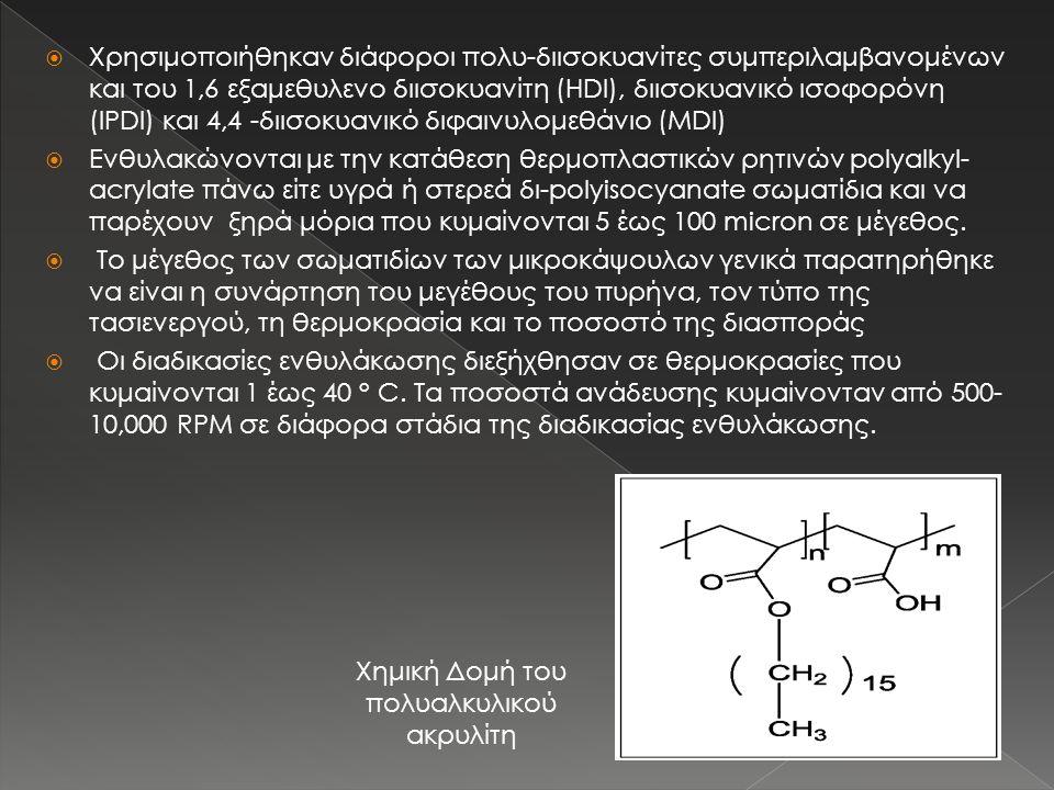 Χημική Δομή του πολυαλκυλικού ακρυλίτη  Χρησιμοποιήθηκαν διάφοροι πολυ-διισοκυανίτες συμπεριλαμβανομένων και του 1,6 εξαμεθυλενο διισοκυανίτη (HDI),