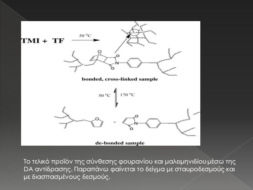 Το τελικό προϊόν της σύνθεσης φουρανίου και μαλειμηνιδίου μέσω της DA αντίδρασης. Παραπάνω φαίνεται το δείγμα με σταυροδεσμούς και με διασπασμένους δε