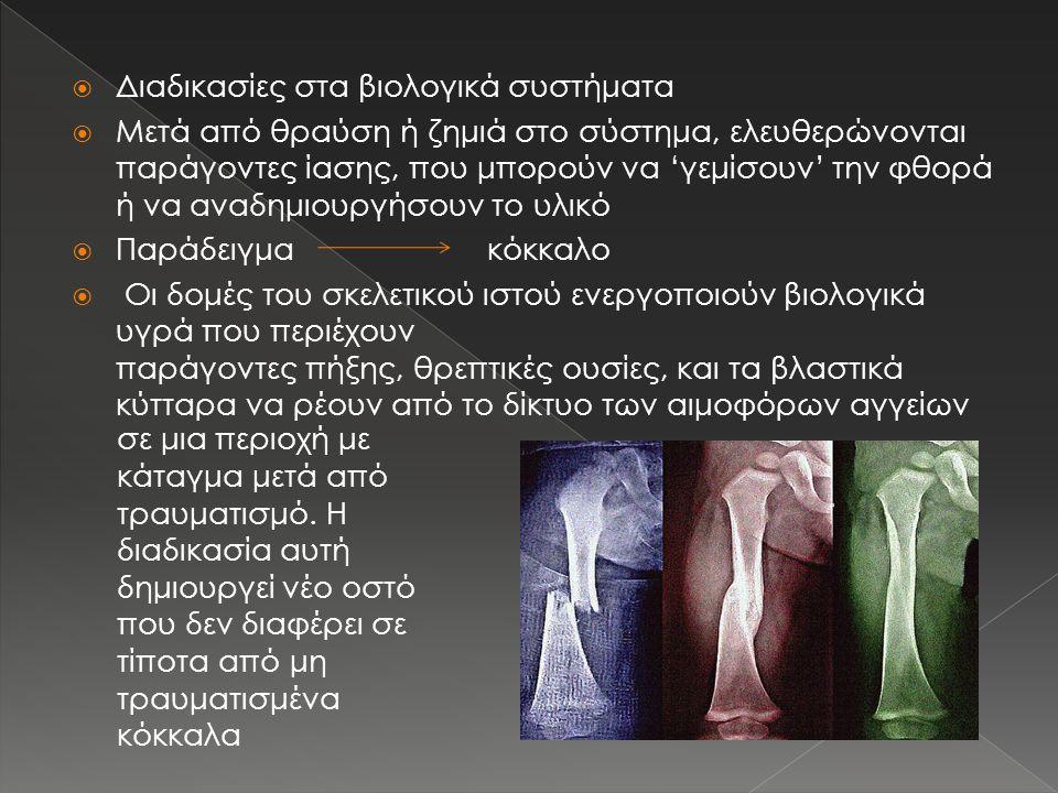 Δύο μεγάλες κατηγορίες  Πολυμερή με σταυροδεσμούς › Πολυμερή κατασκευασμένα με την μέθοδο DA και retro-DA › Πολυμερή με την μέθοδο ATRP  Επιστρώσεις υλικών με μικροκάψουλες