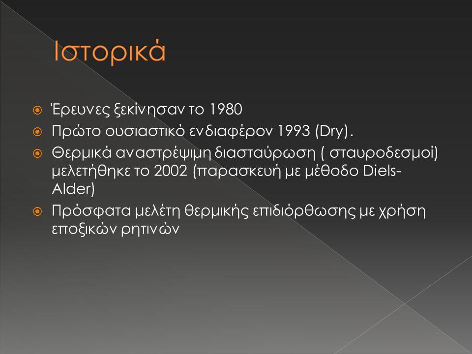  Έρευνες ξεκίνησαν το 1980  Πρώτο ουσιαστικό ενδιαφέρον 1993 (Dry).  Θερμικά αναστρέψιμη διασταύρωση ( σταυροδεσμοί) μελετήθηκε το 2002 (παρασκευή
