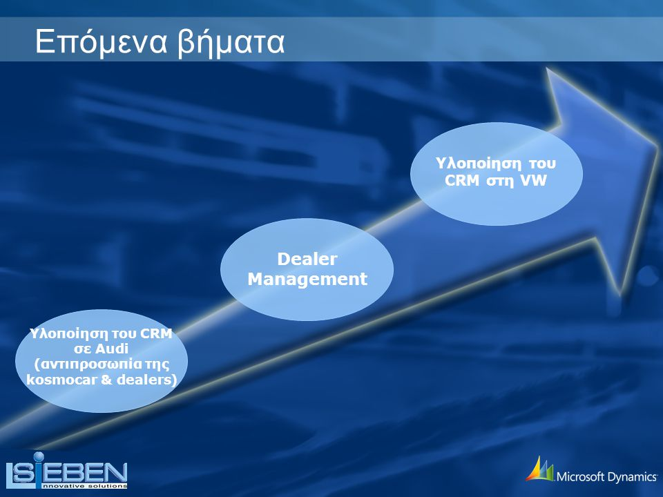 Επόμενα βήματα Dealer Management Υλοποίηση του CRM στη VW Υλοποίηση του CRM σε Audi (αντιπροσωπία της kosmocar & dealers)