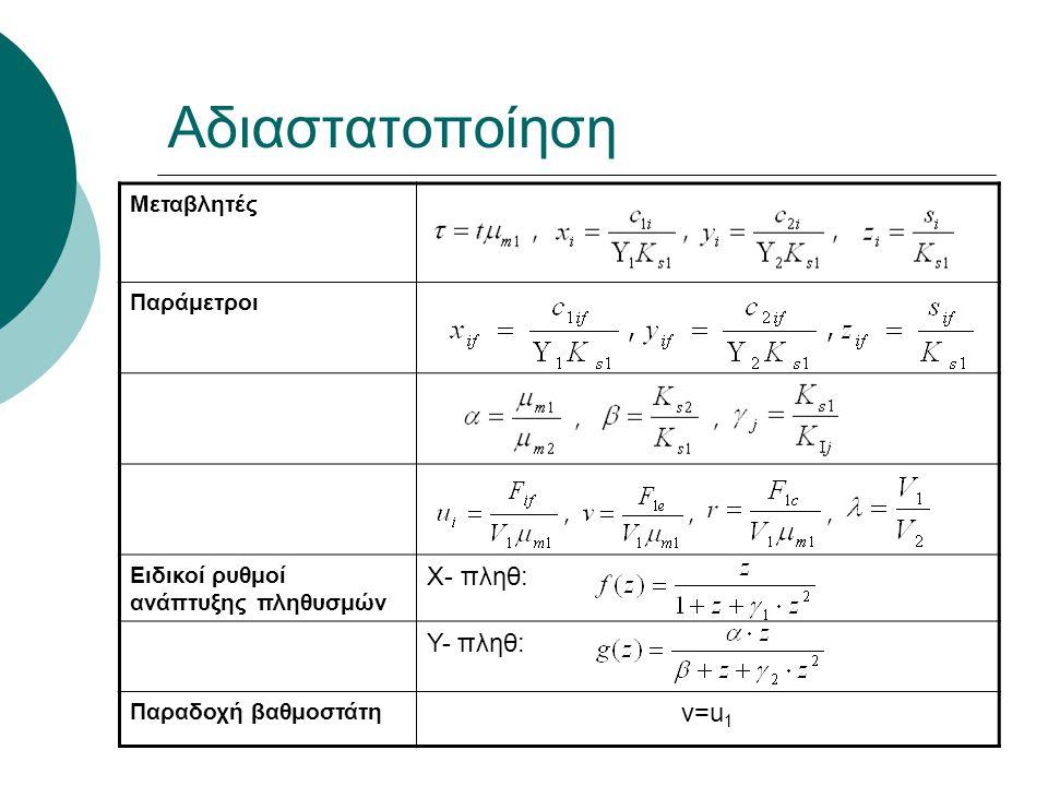 Αδιαστατοποίηση Μεταβλητές Παράμετροι Ειδικοί ρυθμοί ανάπτυξης πληθυσμών Χ- πληθ: Υ- πληθ: Παραδοχή βαθμοστάτη v=u 1
