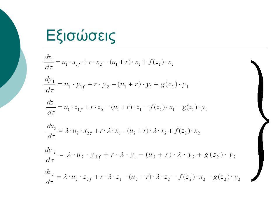 Εξισώσεις