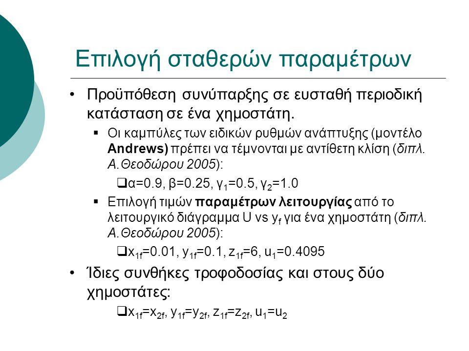 Επιλογή σταθερών παραμέτρων Προϋπόθεση συνύπαρξης σε ευσταθή περιοδική κατάσταση σε ένα χημοστάτη.