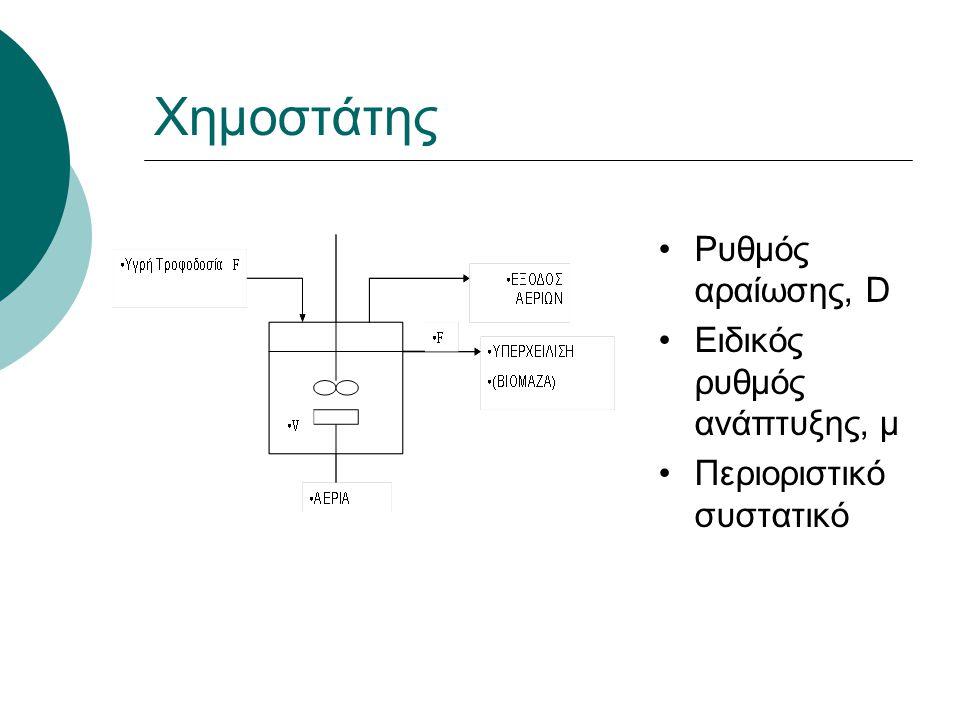 Μοντέλα ανάπτυξης Μοντέλο Monod (1942)  μ m : μέγιστος ειδικός ρυθμός ανάπτυξης  K : σταθερά κορεσμού ή σταθερά Michaelis Μοντέλο Andrews  K': η σταθερά παρεμπόδισης  μ max =μ*/(1+2√(Κ/Κ'))