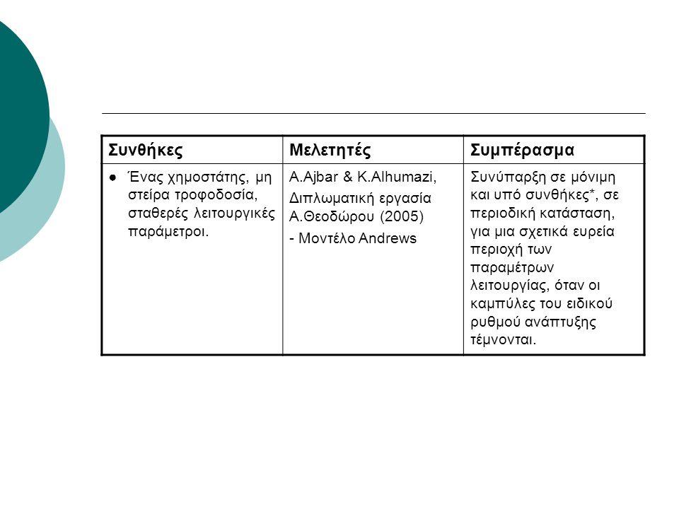 ΣυνθήκεςΜελετητέςΣυμπέρασμα ●Ένας χημοστάτης, μη στείρα τροφοδοσία, σταθερές λειτουργικές παράμετροι.