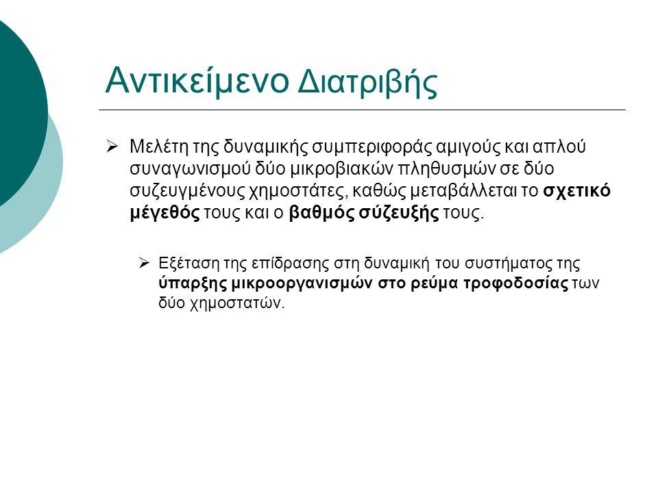 Αποτελέσματα 2 Λειτουργικά διαγράμματα Μ.Κ ως προς τις παραμέτρους {L,R}:  Παρουσία μικροοργανισμών στην τροφοδοσία  Υπό στείρα τροφοδοσία Πίνακες ευστάθειας Μ.Κ Εύρεση διακλαδώσεων περιοδικών λύσεων