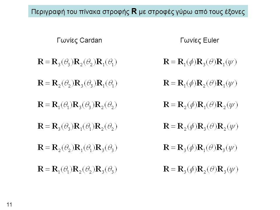 11 Περιγραφή του πίνακα στροφής R με στροφές γύρω από τους έξονες Γωνίες CardanΓωνίες Euler