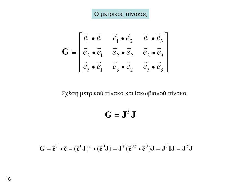 16 Ο μετρικός πίνακας Σχέση μετρικού πίνακα και Ιακωβιανού πίνακα