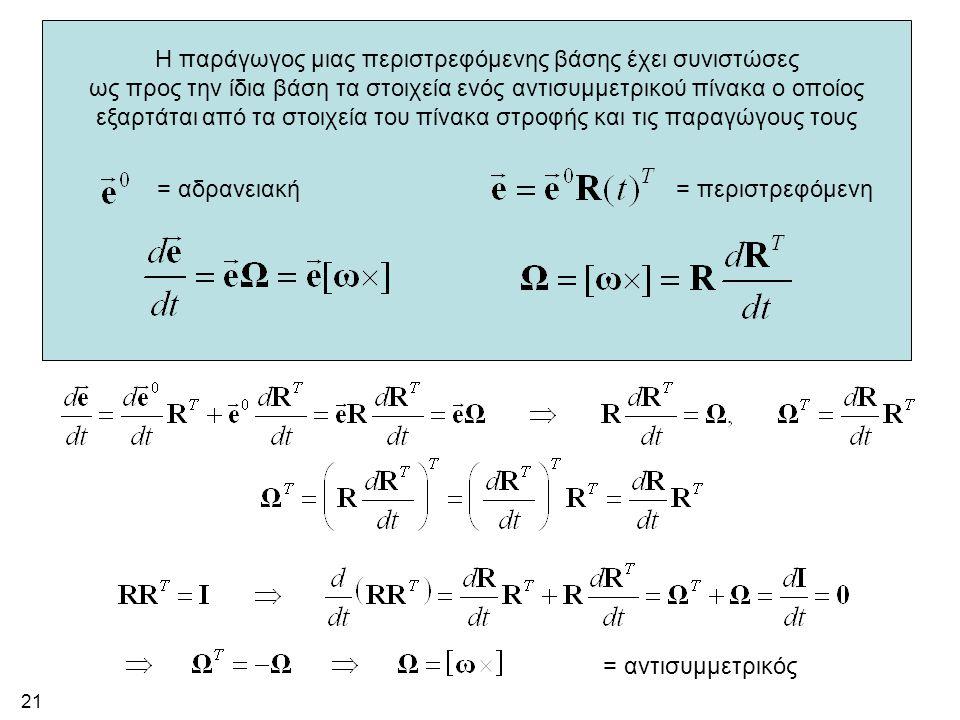 21 Η παράγωγος μιας περιστρεφόμενης βάσης έχει συνιστώσες ως προς την ίδια βάση τα στοιχεία ενός αντισυμμετρικού πίνακα ο οποίος εξαρτάται από τα στοιχεία του πίνακα στροφής και τις παραγώγους τους = αδρανειακή= περιστρεφόμενη = αντισυμμετρικός