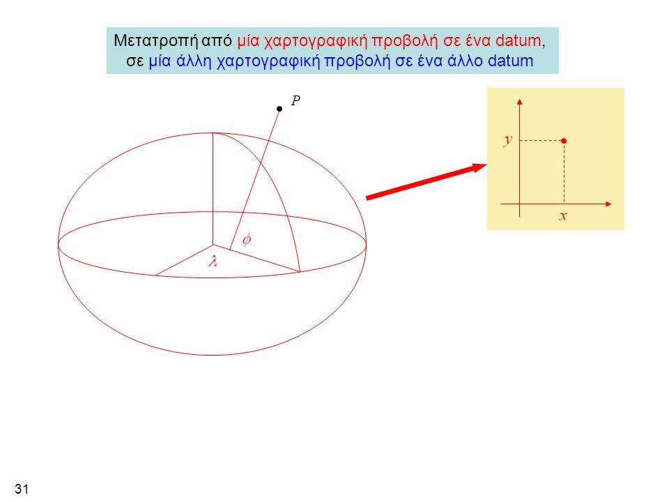 31 Μετατροπή από μία χαρτογραφική προβολή σε ένα datum, σε μία άλλη χαρτογραφική προβολή σε ένα άλλο datum P