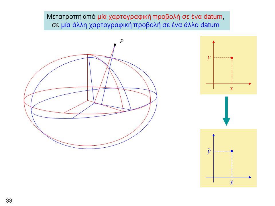 33 Μετατροπή από μία χαρτογραφική προβολή σε ένα datum, σε μία άλλη χαρτογραφική προβολή σε ένα άλλο datum P