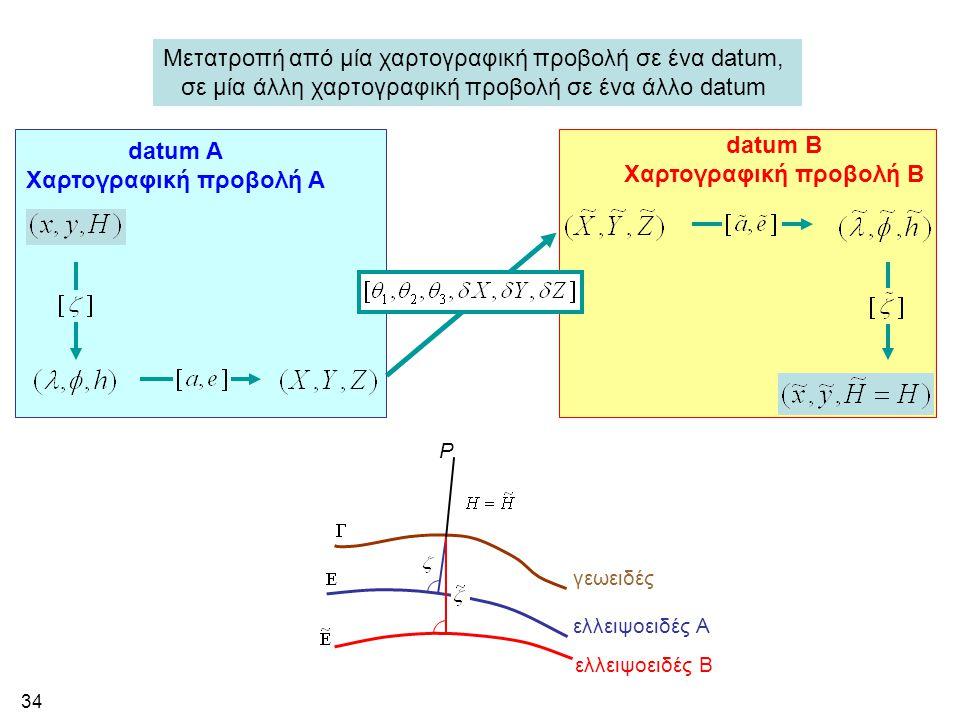 34 Μετατροπή από μία χαρτογραφική προβολή σε ένα datum, σε μία άλλη χαρτογραφική προβολή σε ένα άλλο datum datum A Χαρτογραφική προβολή Α datum Β Χαρτ
