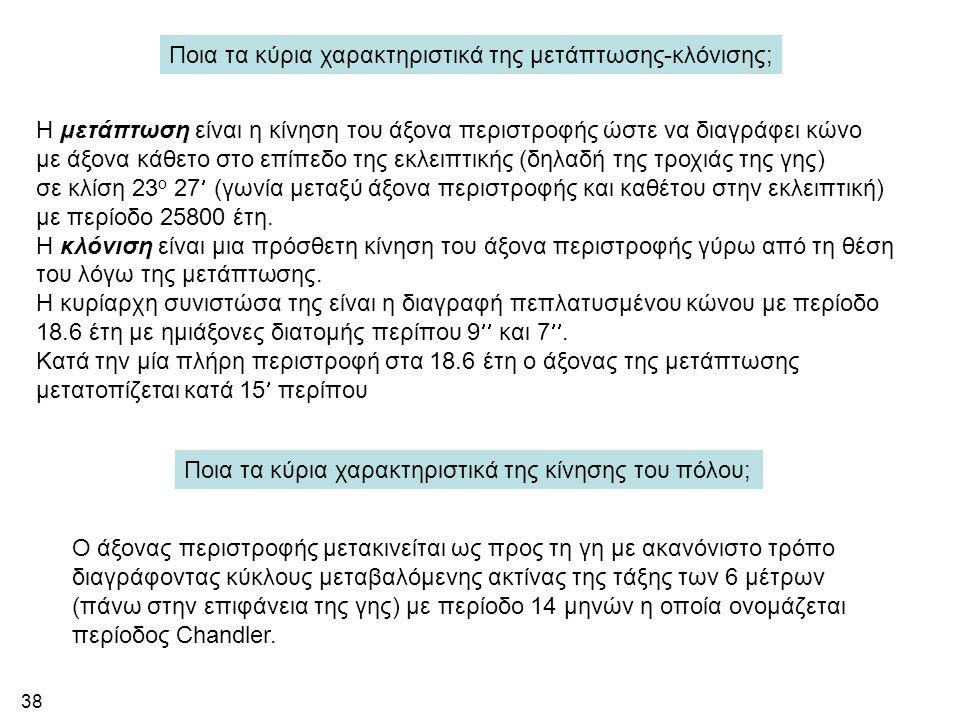 38 Ποια τα κύρια χαρακτηριστικά της μετάπτωσης-κλόνισης; Η μετάπτωση είναι η κίνηση του άξονα περιστροφής ώστε να διαγράφει κώνο με άξονα κάθετο στο ε