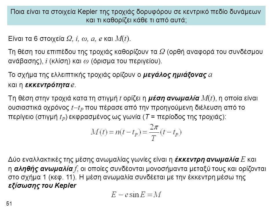 51 Ποια είναι τα στοιχεία Kepler της τροχιάς δορυφόρου σε κεντρικό πεδίο δυνάμεων και τι καθορίζει κάθε τι από αυτά; Είναι τα 6 στοιχεία Ω, i, ω, a, e και M(t).