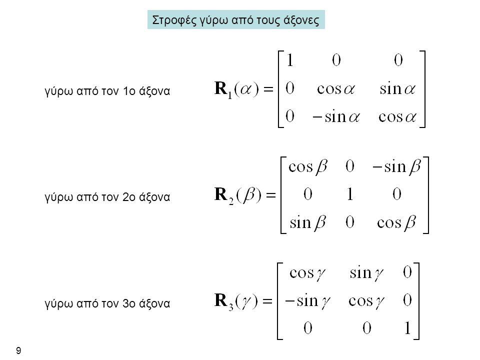 9 Στροφές γύρω από τους άξονες γύρω από τον 1ο άξονα γύρω από τον 2ο άξονα γύρω από τον 3ο άξονα