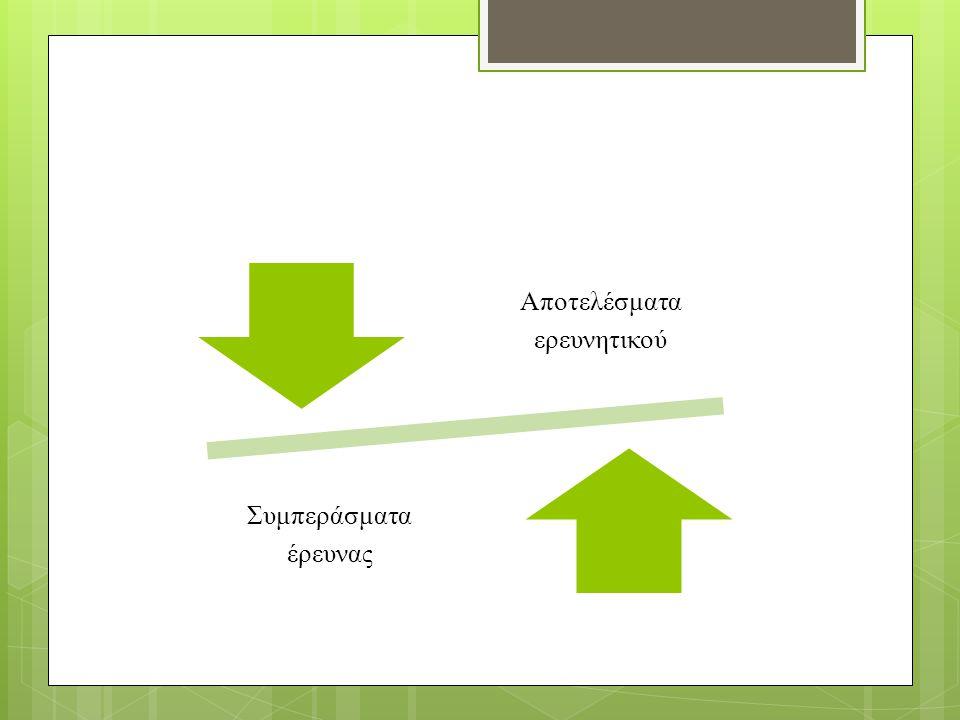Μεθοδολογία έρευνας ΜέθοδοςΔείγμαΕργαλεία Διαδικασία Περιορισμοί έρευνας- προτάσεις