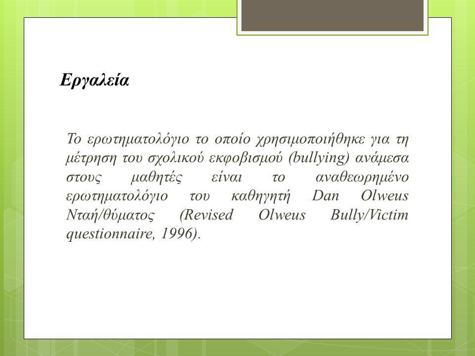 Δείγμα  Το δείγμα μας αποτελείται από (ένα πλήθος) 109 μαθητές που φοιτούν σε σχολεία της περιοχής της Αθήνας.  Ο πληθυσμός από τον οποίο αντλήσαμε