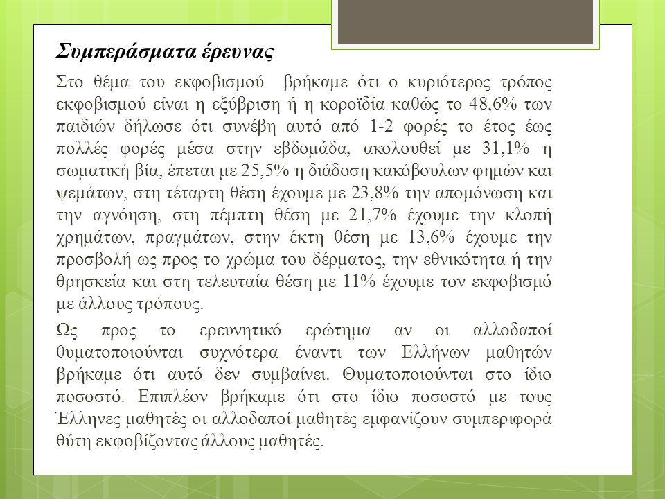 Πίνακες Συνάφειας Για να ελέγξουμε αν οι αλλοδαποί μαθητές θυματοποιούνται συχνότερα έναντι των Ελλήνων μαθητών στο θέμα του σχολικού εκφοβισμού δημιο