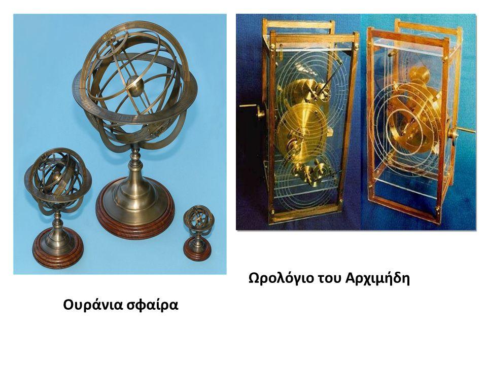 Ουράνια σφαίρα Ωρολόγιο του Αρχιμήδη