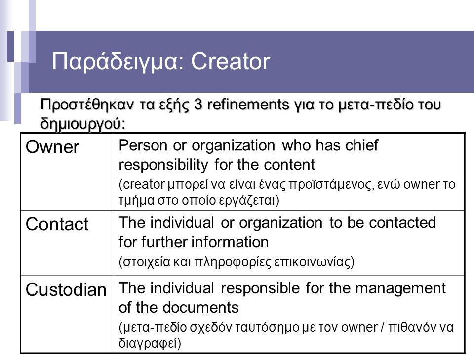 Παράδειγμα: Creator Owner Person or organization who has chief responsibility for the content (creator μπορεί να είναι ένας προϊστάμενος, ενώ owner το