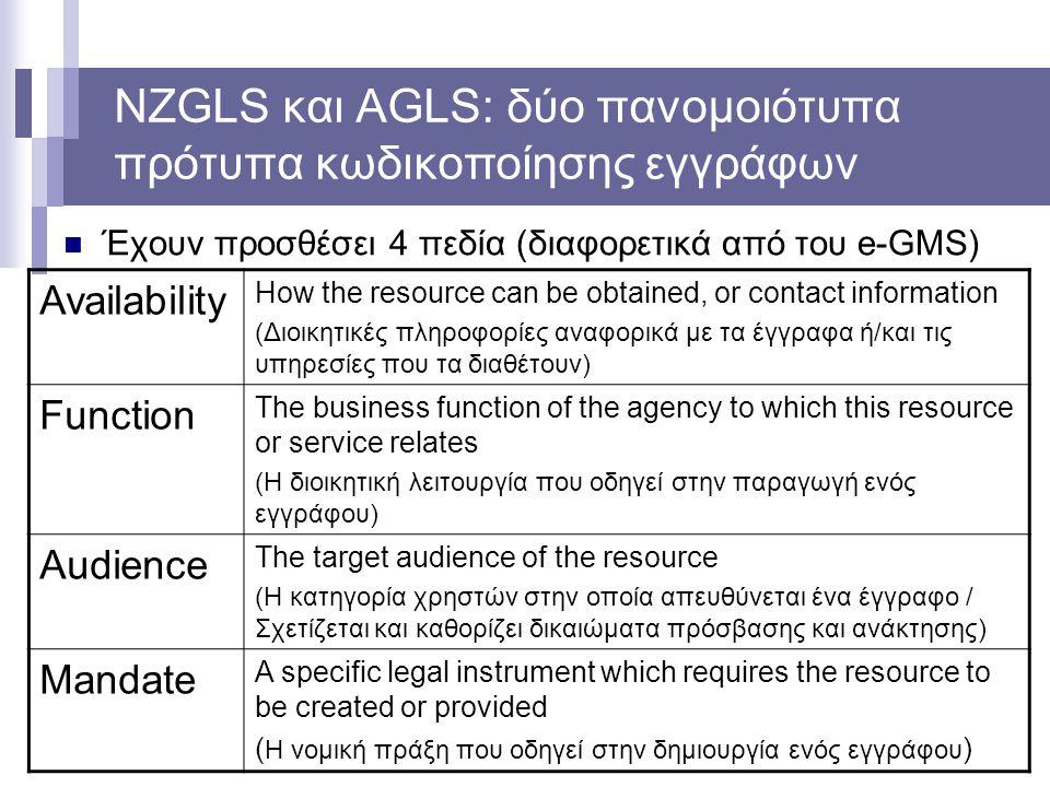 NZGLS και AGLS: δύο πανομοιότυπα πρότυπα κωδικοποίησης εγγράφων Έχουν προσθέσει 4 πεδία (διαφορετικά από του e-GMS) Availability How the resource can