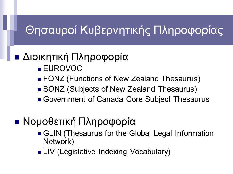 Θησαυροί Κυβερνητικής Πληροφορίας Διοικητική Πληροφορία EUROVOC FONZ (Functions of New Zealand Thesaurus) SONZ (Subjects of New Zealand Thesaurus) Gov