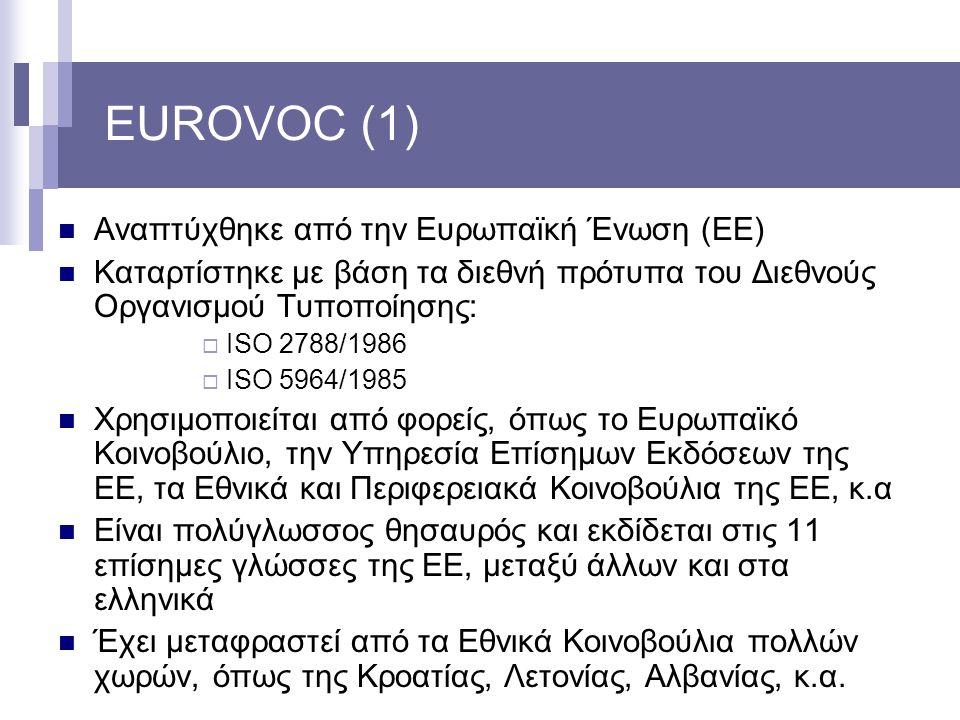 EUROVOC (1) Αναπτύχθηκε από την Ευρωπαϊκή Ένωση (ΕΕ) Καταρτίστηκε με βάση τα διεθνή πρότυπα του Διεθνούς Οργανισμού Τυποποίησης:  ISO 2788/1986  ISO