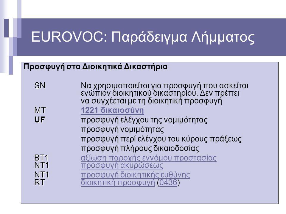 EUROVOC: Παράδειγμα Λήμματος Προσφυγή στα Διοικητικά Δικαστήρια SN SN Να χρησιμοποιείται για προσφυγή που ασκείται ενώπιον διοικητικού δικαστηρίου. Δε