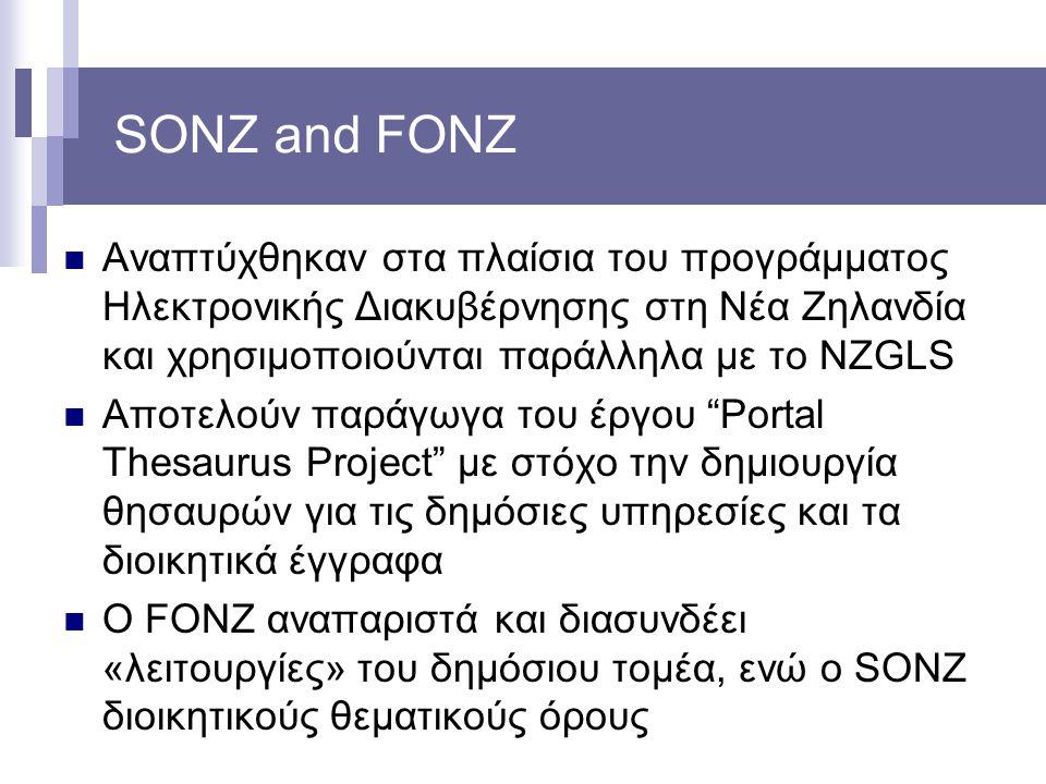 SONZ and FONZ Αναπτύχθηκαν στα πλαίσια του προγράμματος Ηλεκτρονικής Διακυβέρνησης στη Νέα Ζηλανδία και χρησιμοποιούνται παράλληλα με το NZGLS Αποτελο