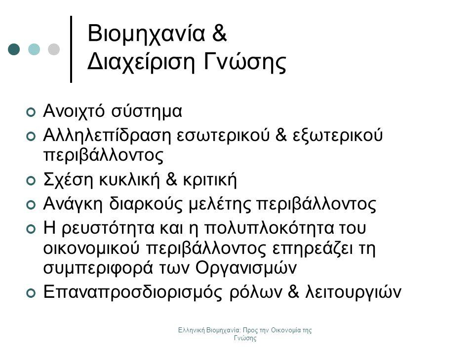 Ελληνική Βιομηχανία: Προς την Οικονομία της Γνώσης Βιομηχανία & Διαχείριση Γνώσης Ανοιχτό σύστημα Αλληλεπίδραση εσωτερικού & εξωτερικού περιβάλλοντος