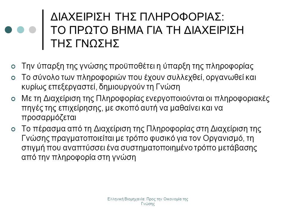Ελληνική Βιομηχανία: Προς την Οικονομία της Γνώσης ΔΙΑΧΕΙΡΙΣΗ ΤΗΣ ΠΛΗΡΟΦΟΡΙΑΣ: ΤΟ ΠΡΩΤΟ ΒΗΜΑ ΓΙΑ ΤΗ ΔΙΑΧΕΙΡΙΣΗ ΤΗΣ ΓΝΩΣΗΣ Την ύπαρξη της γνώσης προϋπο