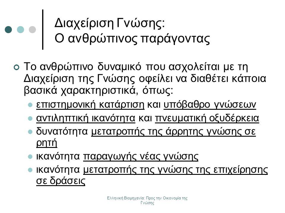 Ελληνική Βιομηχανία: Προς την Οικονομία της Γνώσης Διαχείριση Γνώσης: Ο ανθρώπινος παράγοντας Το ανθρώπινο δυναμικό που ασχολείται με τη Διαχείριση τη