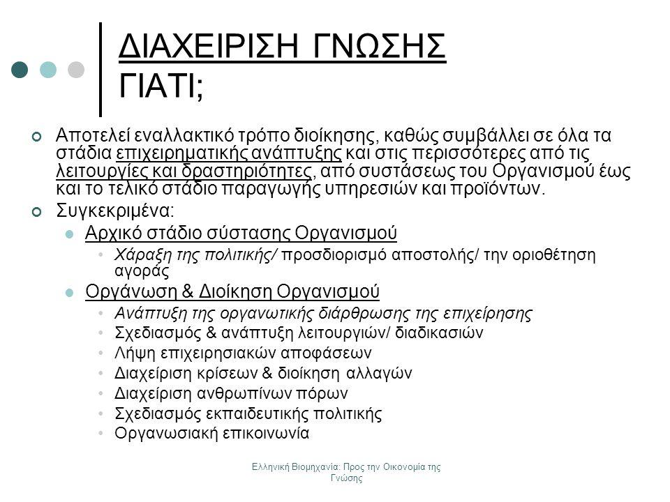 Ελληνική Βιομηχανία: Προς την Οικονομία της Γνώσης ΔΙΑΧΕΙΡΙΣΗ ΓΝΩΣΗΣ ΓΙΑΤΙ; Αποτελεί εναλλακτικό τρόπο διοίκησης, καθώς συμβάλλει σε όλα τα στάδια επι