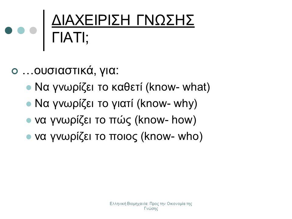 Ελληνική Βιομηχανία: Προς την Οικονομία της Γνώσης ΔΙΑΧΕΙΡΙΣΗ ΓΝΩΣΗΣ ΓΙΑΤΙ; …ουσιαστικά, για: Να γνωρίζει το καθετί (know- what) Να γνωρίζει το γιατί