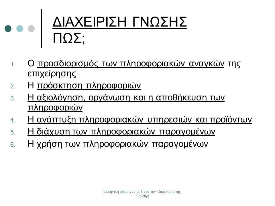 Ελληνική Βιομηχανία: Προς την Οικονομία της Γνώσης ΔΙΑΧΕΙΡΙΣΗ ΓΝΩΣΗΣ ΠΩΣ; 1. Ο προσδιορισμός των πληροφοριακών αναγκών της επιχείρησης 2. Η πρόσκτηση