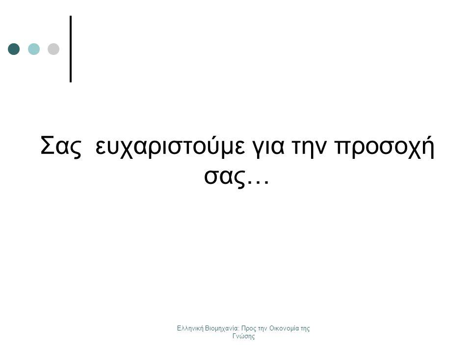 Ελληνική Βιομηχανία: Προς την Οικονομία της Γνώσης Σας ευχαριστούμε για την προσοχή σας…
