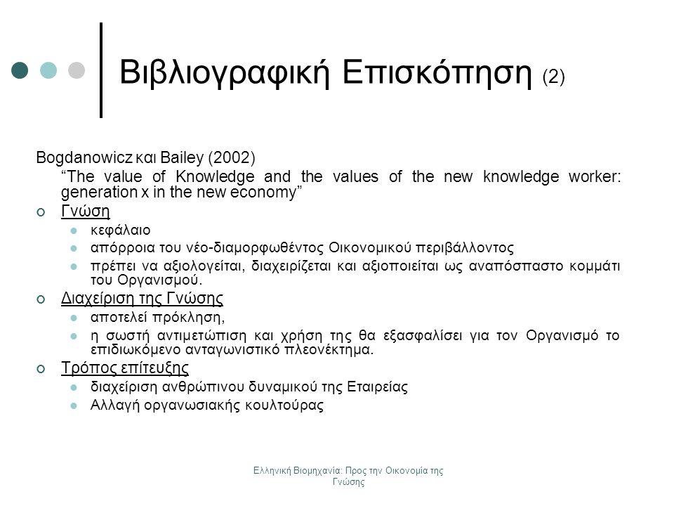 """Ελληνική Βιομηχανία: Προς την Οικονομία της Γνώσης Bogdanowicz και Bailey (2002) """"The value of Knowledge and the values of the new knowledge worker: g"""