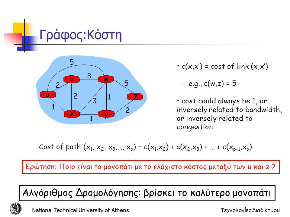 National Technical University of AthensΤεχνολογίες Διαδικτύου Γράφος:Κόστη u y x wv z 2 2 1 3 1 1 2 5 3 5 c(x,x') = cost of link (x,x') - e.g., c(w,z)
