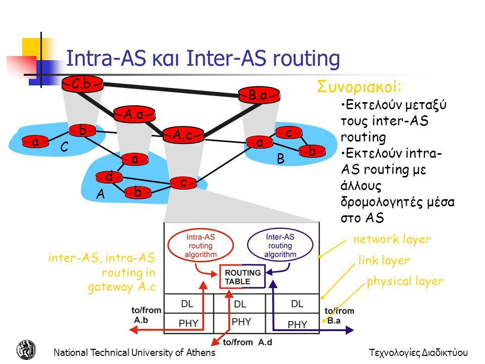 National Technical University of AthensΤεχνολογίες Διαδικτύου Intra-AS και Inter-AS routing Συνοριακοί: Εκτελούν μεταξύ τους inter-AS routing Εκτελούν